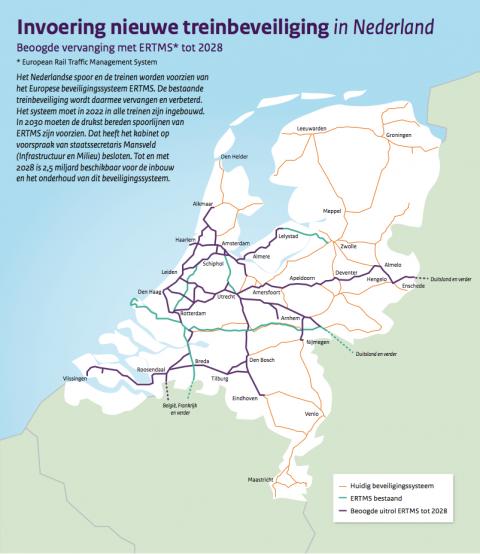 ERTMS, invoering, kaart