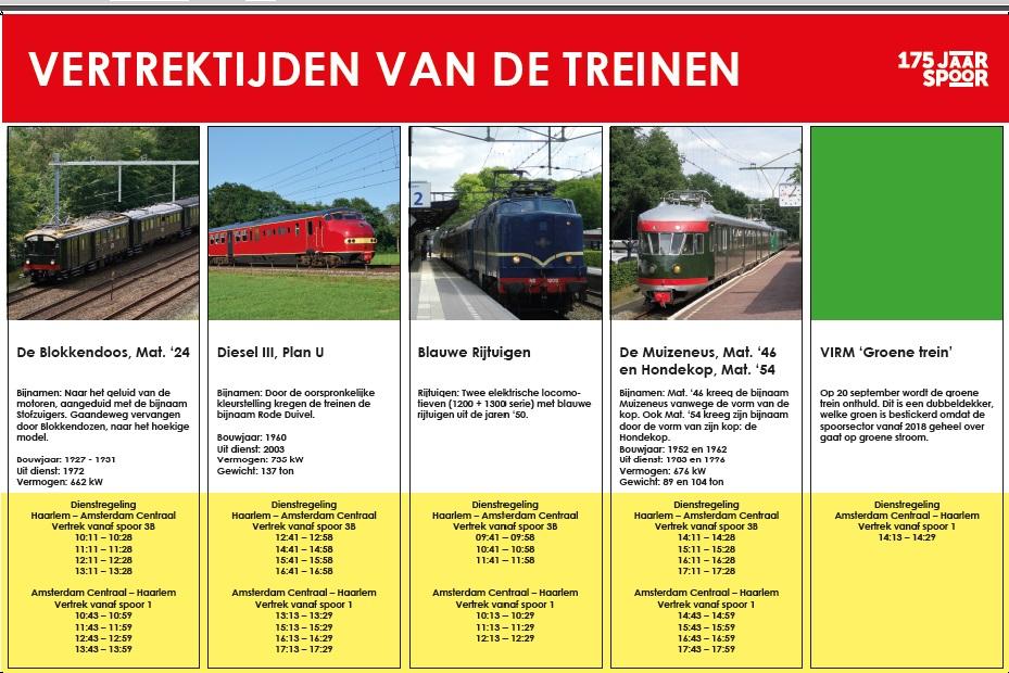 Historische treinen, dienstregeling, 175 jaar Spoor