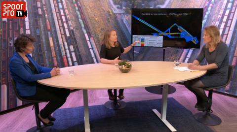 SpoorProTV-uitzending met Daniëlle de Bruin en Sjouke Wieringa van Sweco