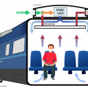 ventilatie_spoorvoertuig