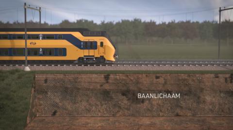 Baanlichaam spoor